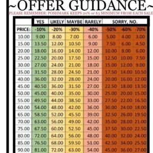 Offer Guidance